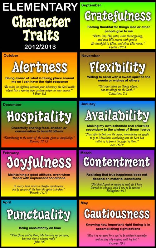 3rd Grade Character Traits.
