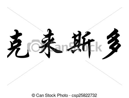Drawings of English name Christo in chinese calligraphy characters.