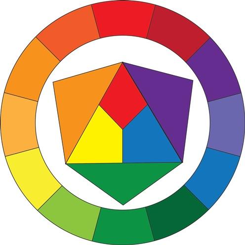 Chromatic Wheel.