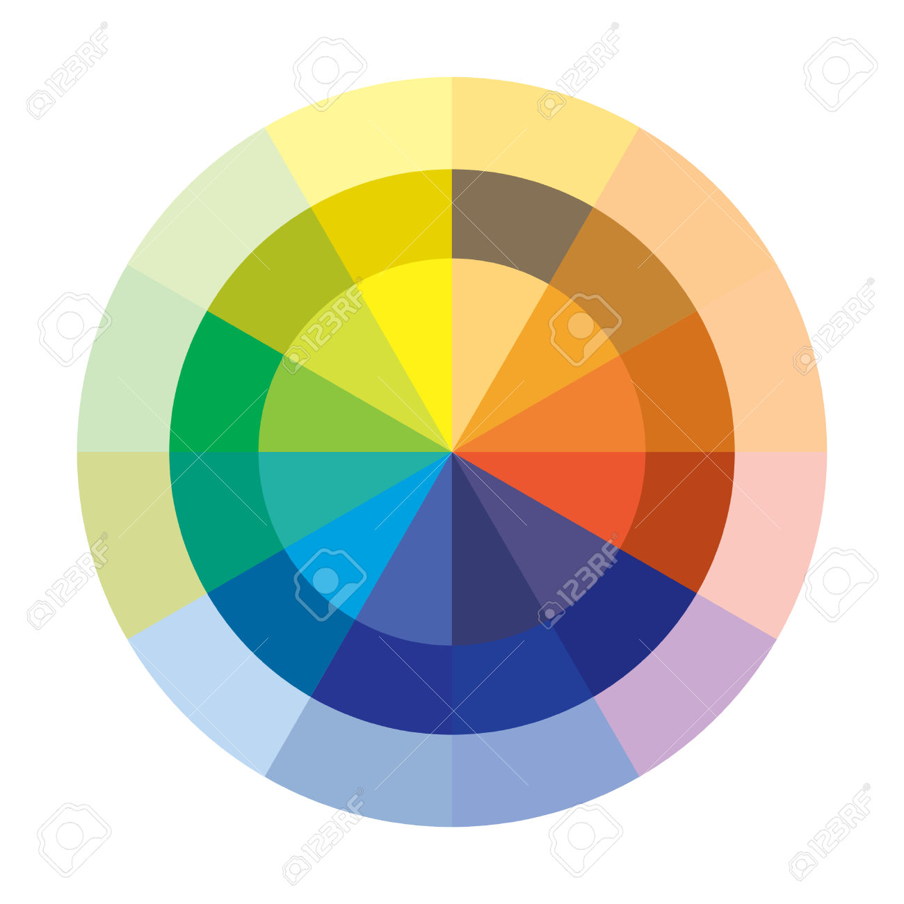 Chromatic Circle In Vector Mode Royalty Free Cliparts, Vectors.
