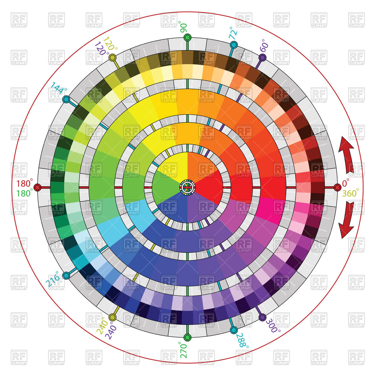 Complementary color wheel Vector Image #87304.