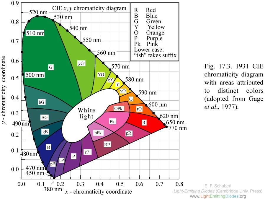 Index of /~schubert/Light.