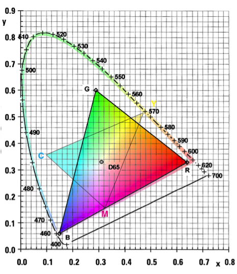 MAPPING COLOR.