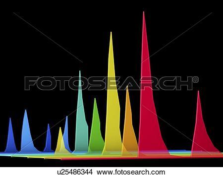 Stock Photo of Chromatogram, 3D View u25486344.