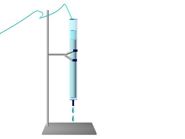 Chemistry Graphics.
