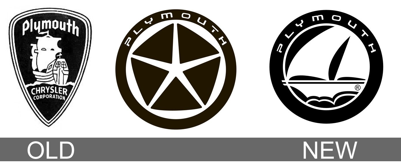 Plymouth Logo Meaning and History [Plymouth symbol].