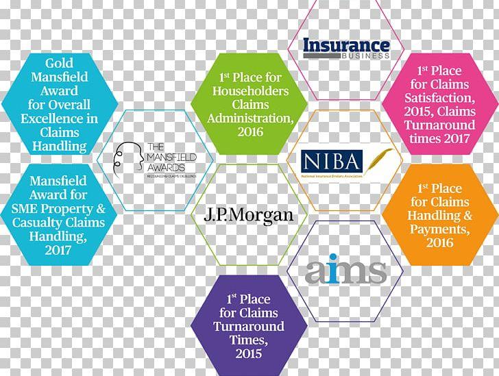 Organization Insurance ACE Limited Risk Management Chubb.