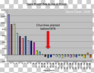 Church Attendance PNG Images, Church Attendance Clipart Free Download.