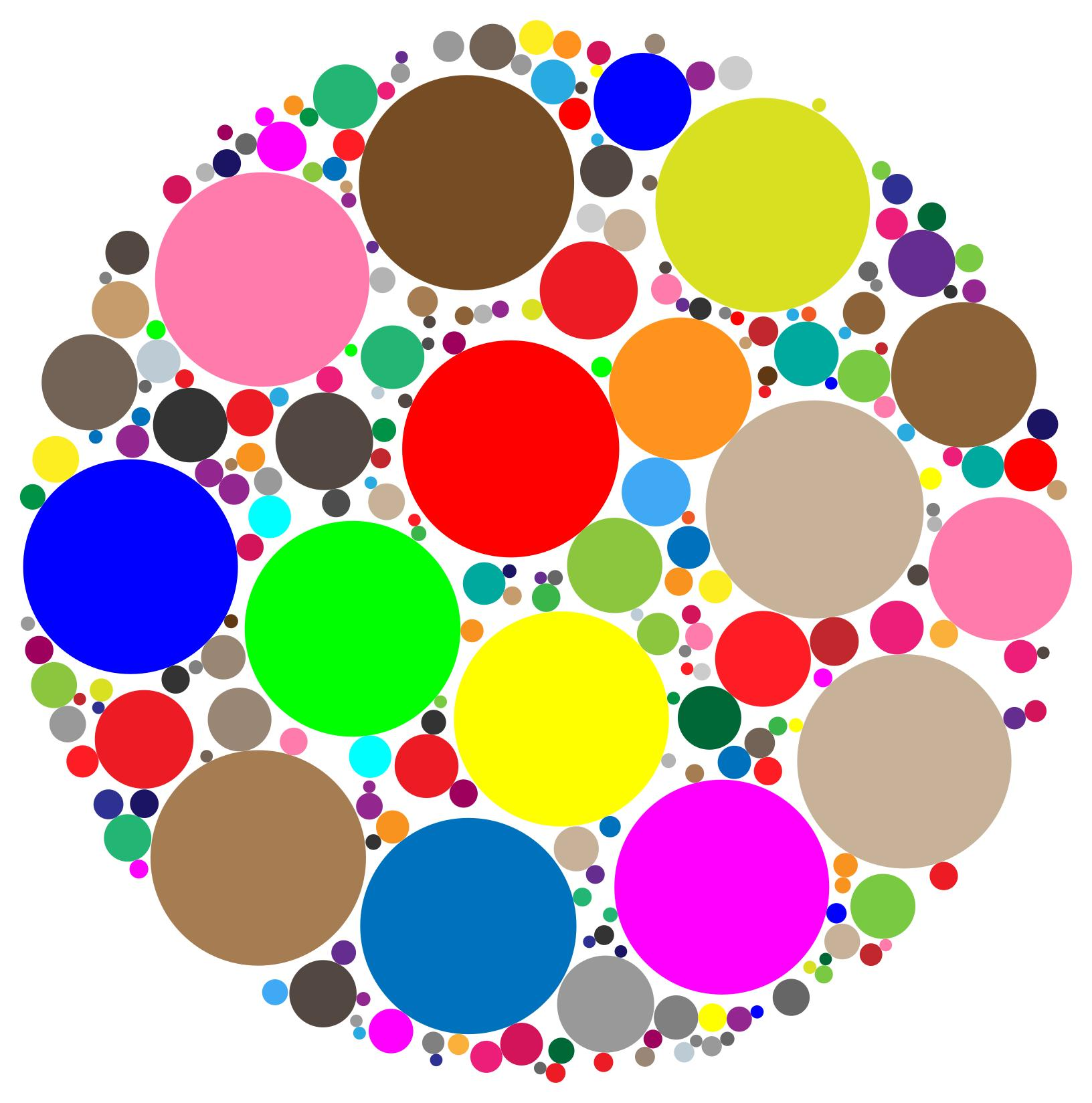 Circles clipart 3 » Clipart Station.