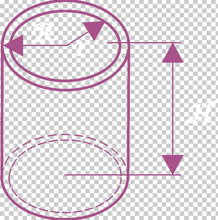 Area Cylinder Calculus Volume Cilindro Circular Reto PNG, Clipart.