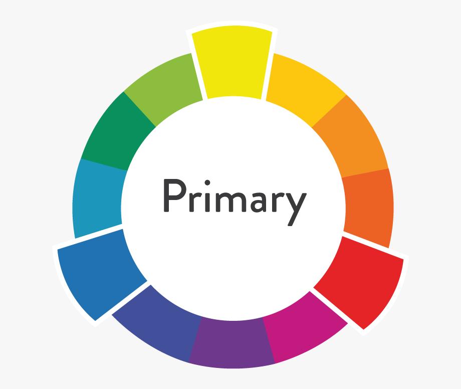 Clip Art Color Psychology In Marketing.