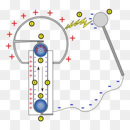 Van De Graaff Generator PNG and Van De Graaff Generator.