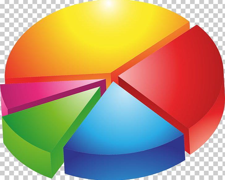 Pie Chart Statistics PNG, Clipart, Bar Chart, Chart, Circle, Circle.