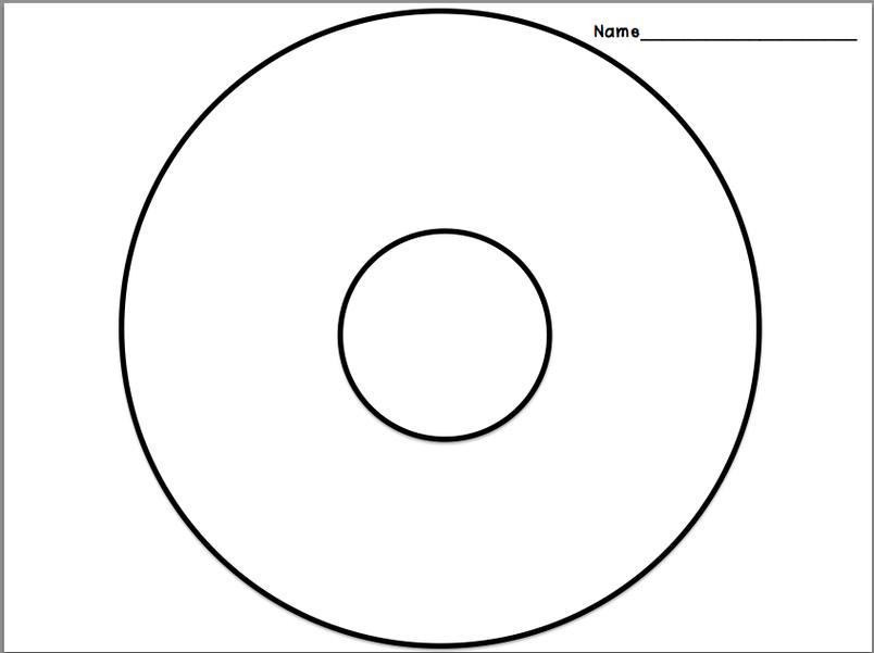 Circle Map.