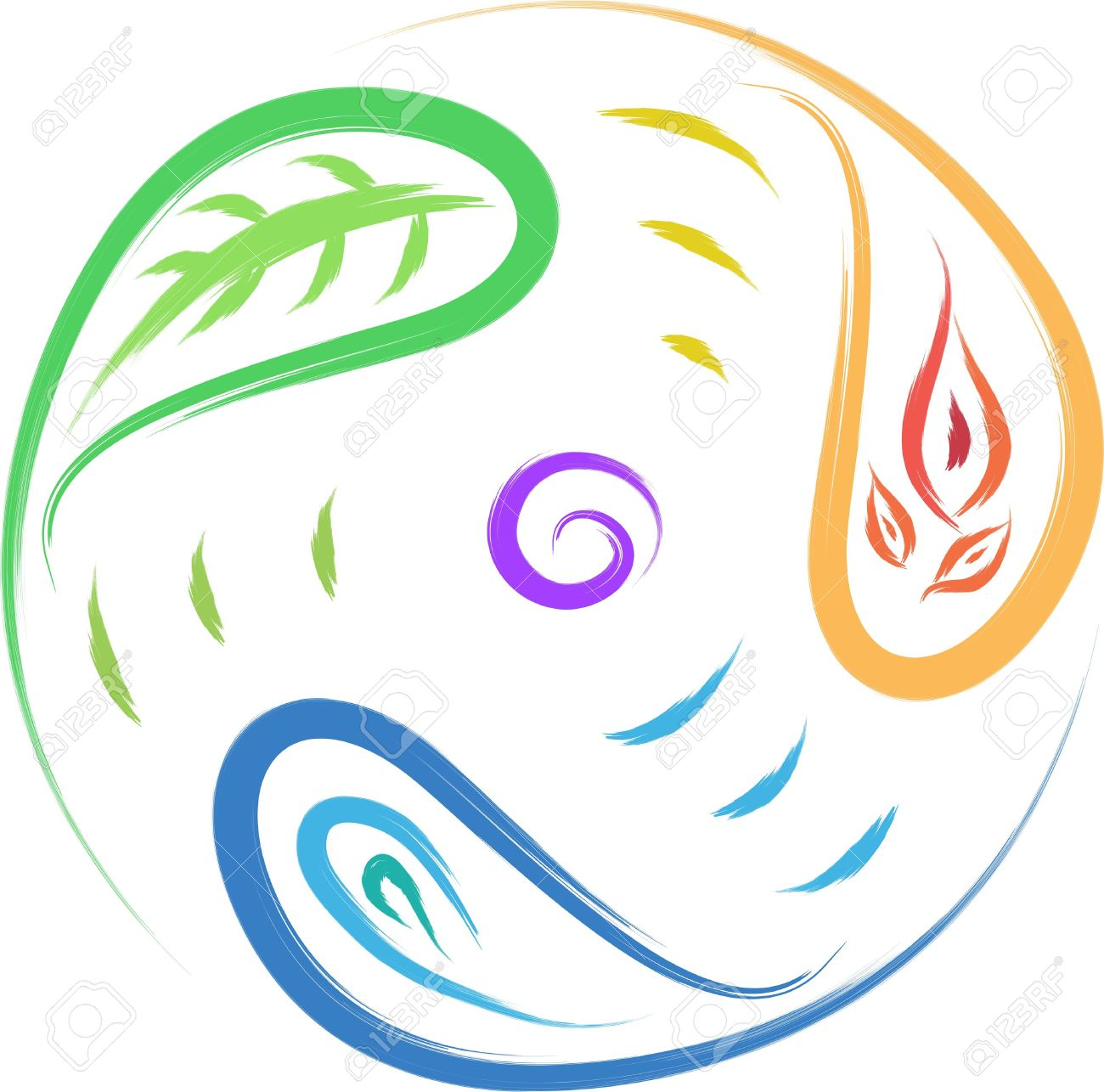 Nature Symbol Leaf, Fire, Water Circle Of Life Royalty Free.