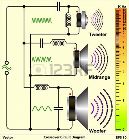 1,184 Circuit Diagram Stock Vector Illustration And Royalty Free.