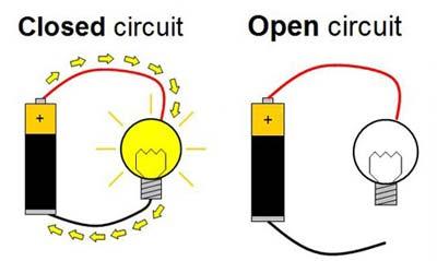 Open circuit clipart.