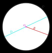 Circumference.