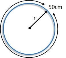 Find the Radius from the Circumference.