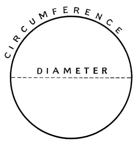 Circle Radius Circumference Clip Art Download.