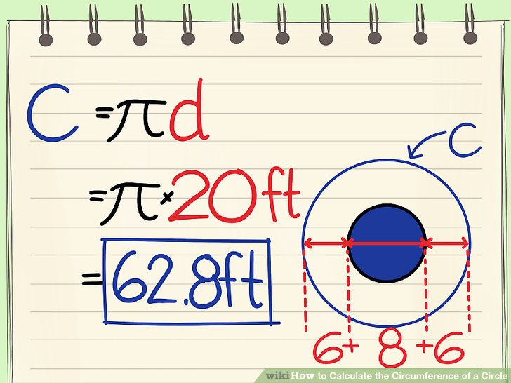 How to Calculate the Circumference of a Circle (with Examples).