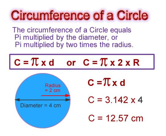 circumference homework help.