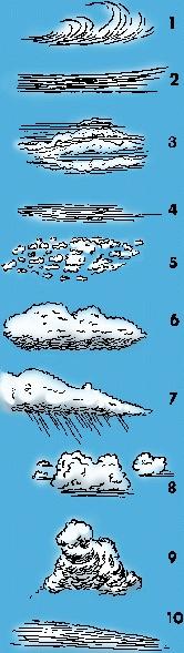Stratus cloud clipart.