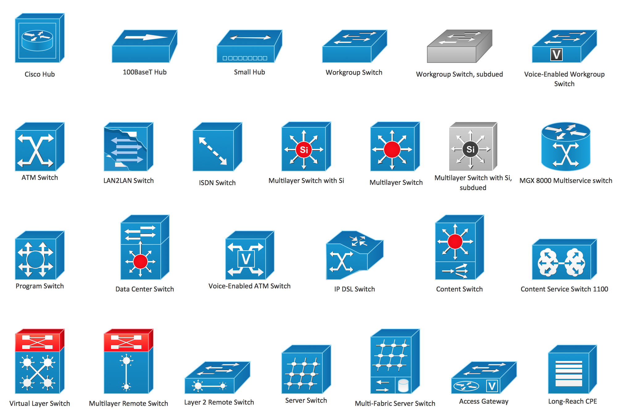network server diagram icon cisco clipart - clipground lync edge server diagram #11