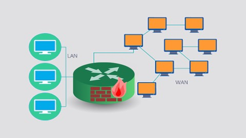 Cisco IOS Security.