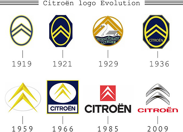 Citroën Logo, HD Png, Meaning, Information.