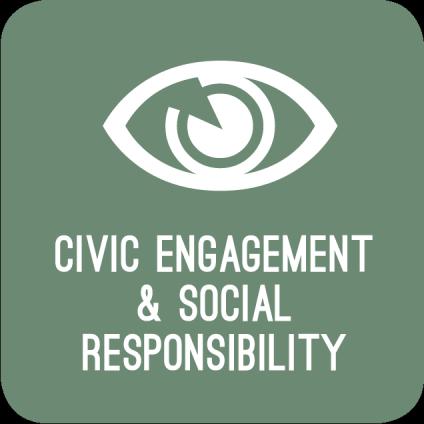 Similiar Civic Responsibility Examples Keywords.