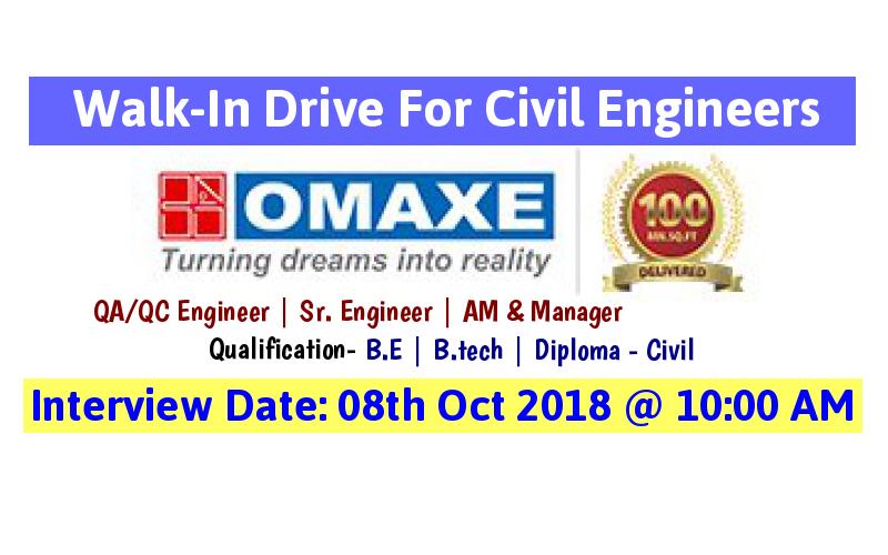 Omaxe Limited Walk.
