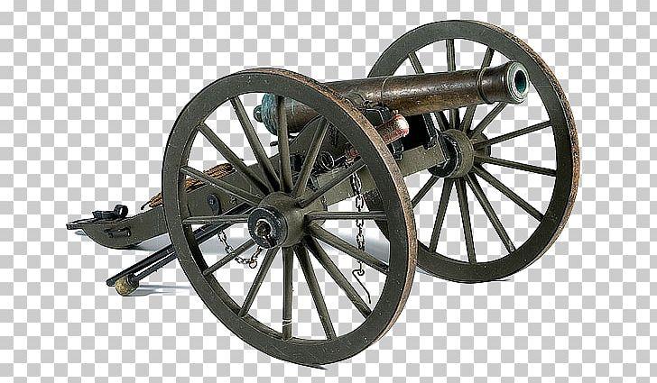 American Revolutionary War American Civil War United States Cannon.