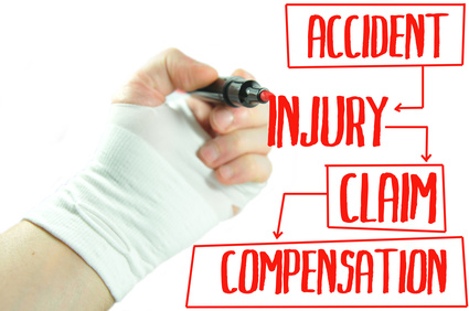 Injury claim clipart.