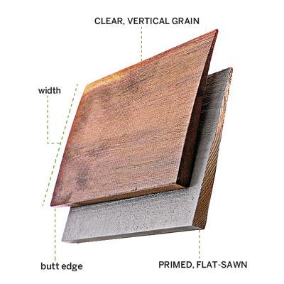 Clapboard Wood Siding.