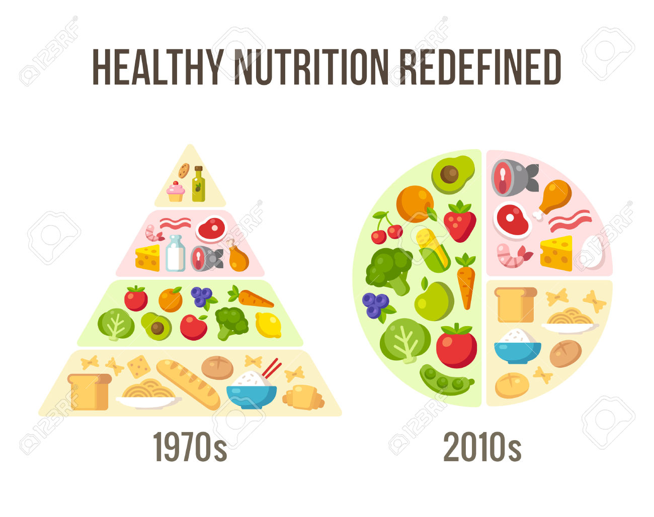 Healthy Diet Infographics: Classic Food Pyramid Chart And Modern.