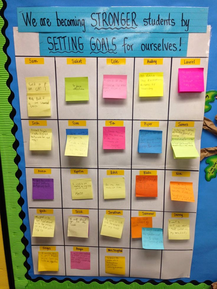 17 Best ideas about Goal Charts on Pinterest.
