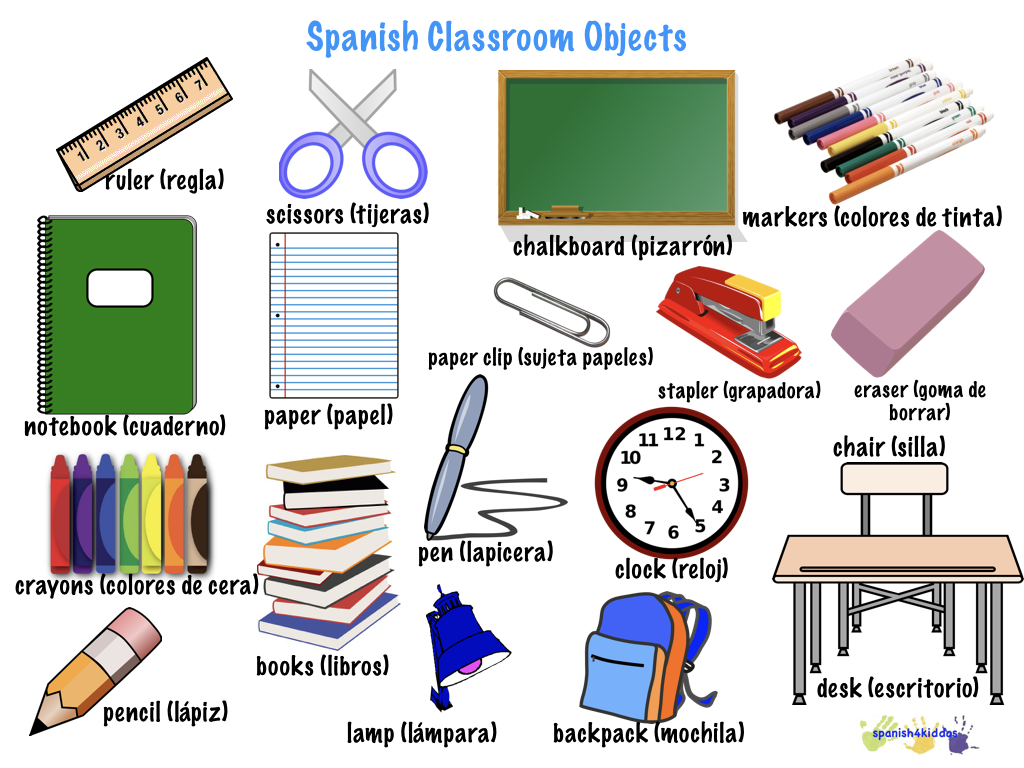 Classroom Objects PNG Transparent Classroom Objects.PNG Images.
