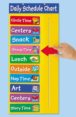 25+ best ideas about Daily Schedule Preschool on Pinterest.