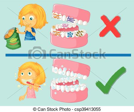 Girl with dirty and clean teeth.