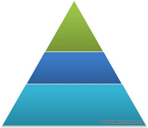 Triangle Pyramid Shape Clipart.