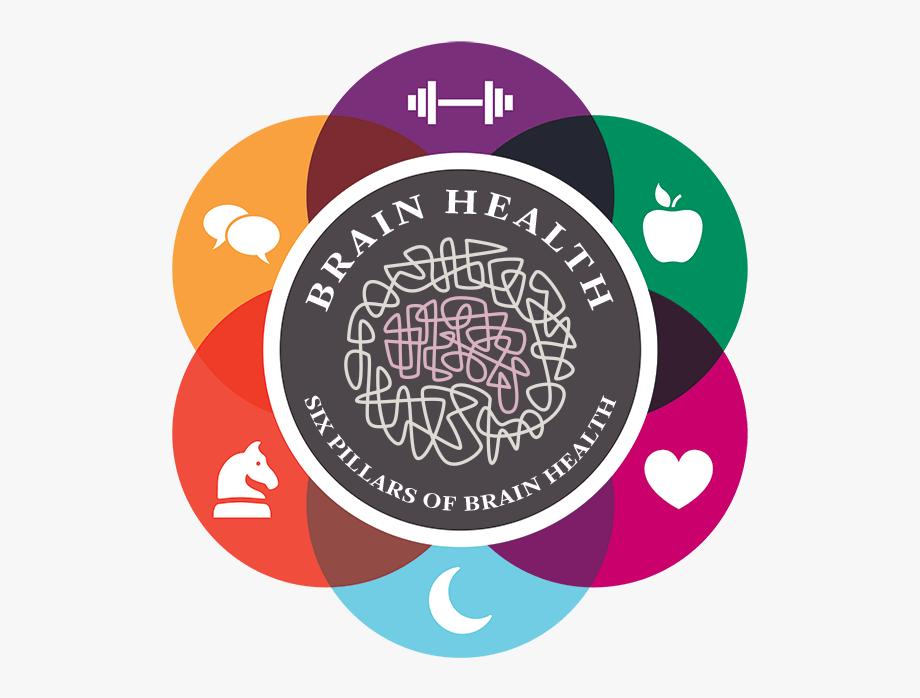 Cleveland Clinic Brain Health, Cliparts & Cartoons.