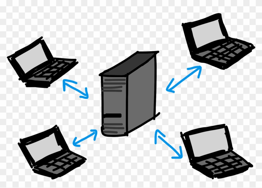 Peer To Peer Network And Client Server Technology.