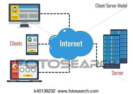 Client Server Model Concept Clipart.