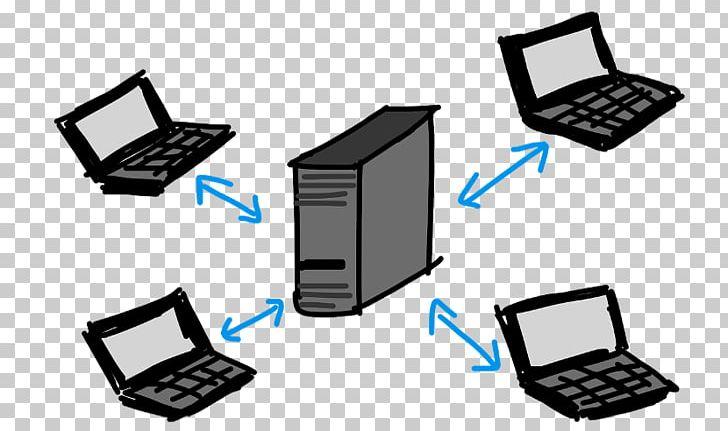 Computer Servers Client.