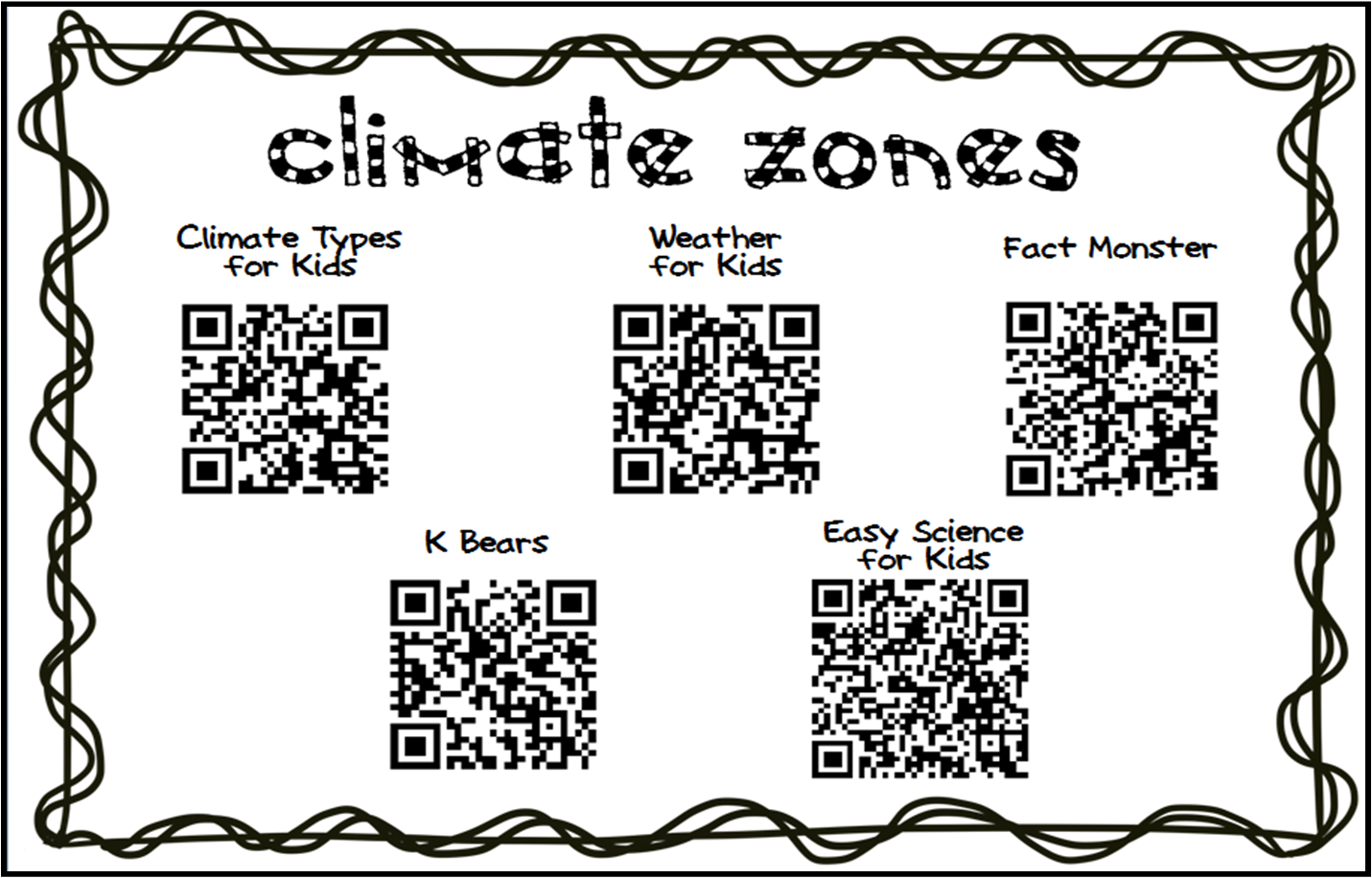 A Crucial Week: Climate zones websites for children (QR codes).