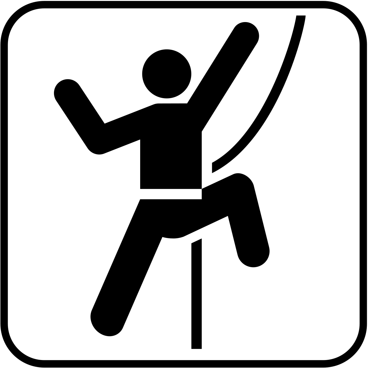 Types of climbing.