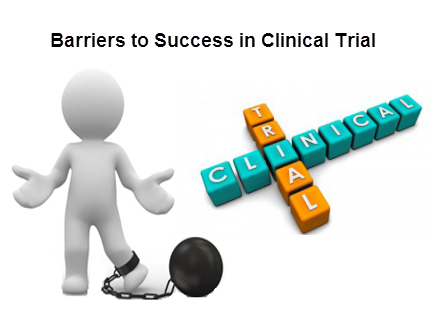 Clinical Trial Clip Art.