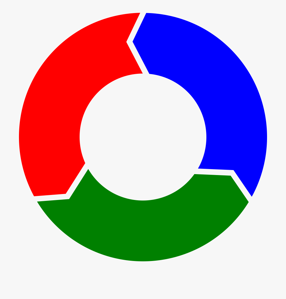 Arrows In A Circle Clipart.