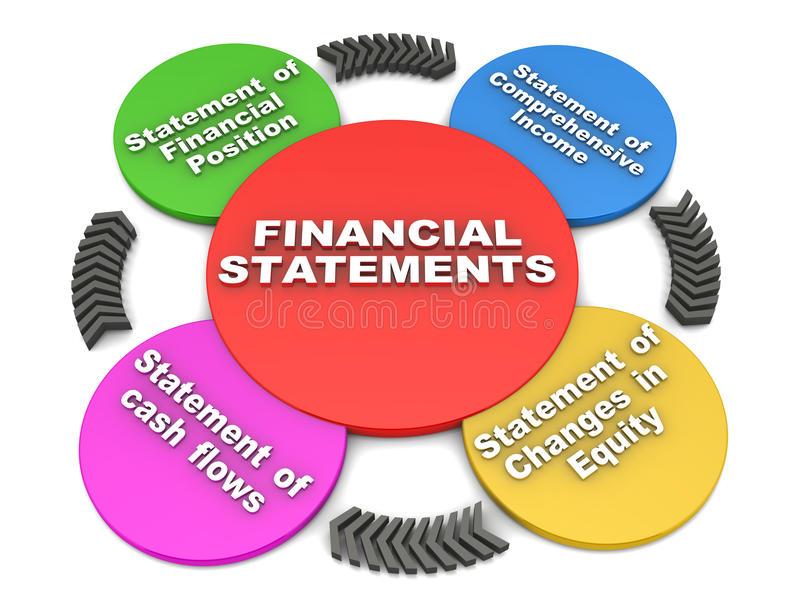 Financial Statements Stock Illustrations.